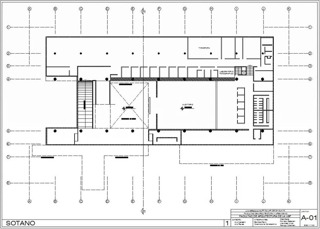Facultad de arquitectura y urbanismo de la universidad de for Planos de arquitectura